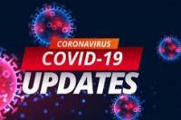Update Covid-19 tanggal 14 Juli,  Indonesia Catat 54.517 Kasus Covid-19